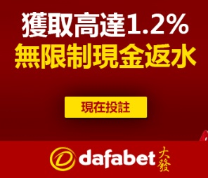 Dafabet Casino Turnover Commission