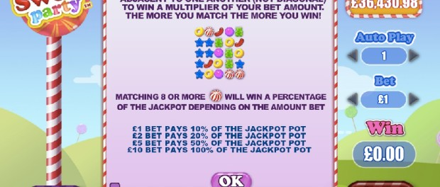 Sweet Party Slot Machine Paytable